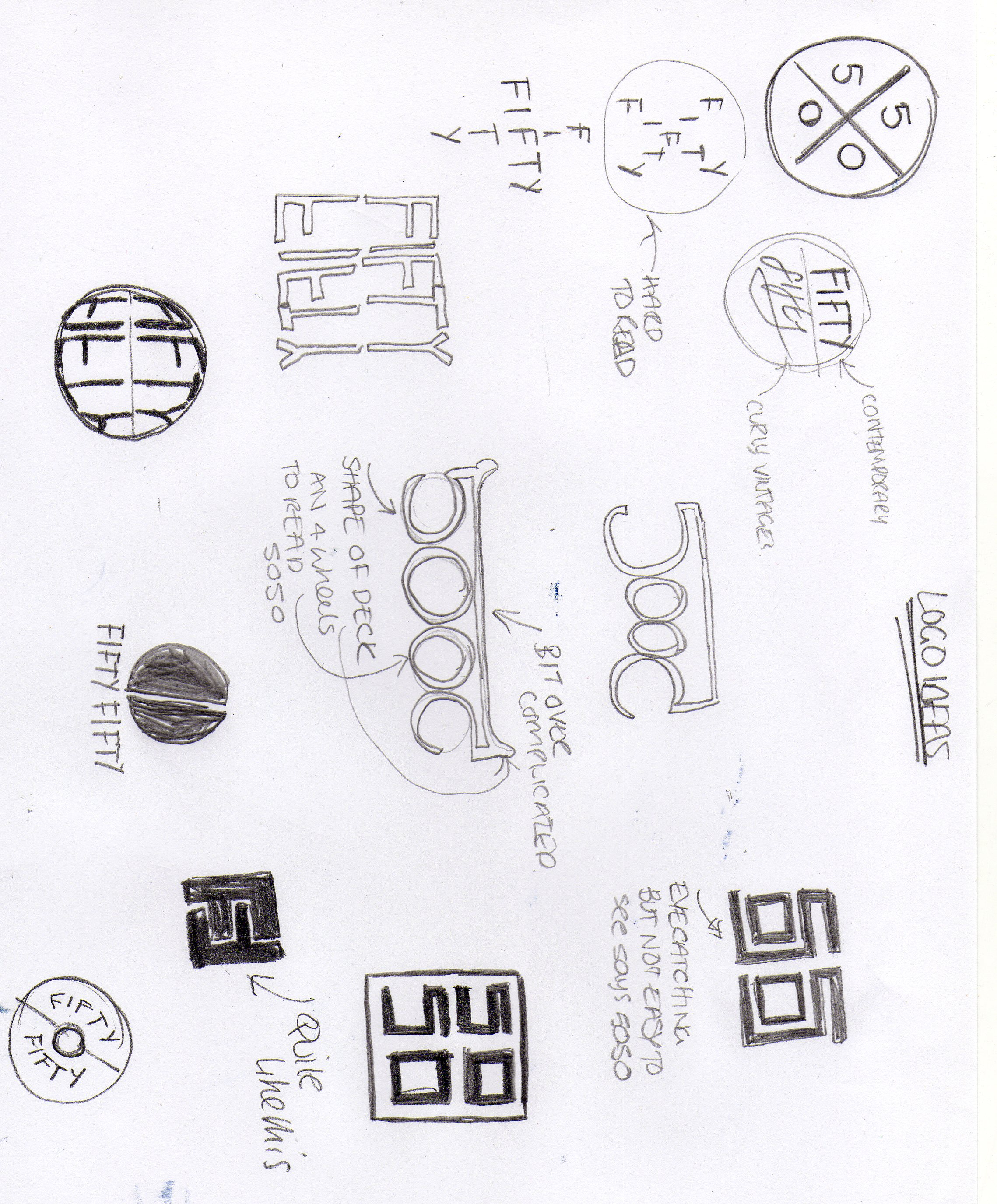 Name Logos Ideas i Did These Logo Ideas in